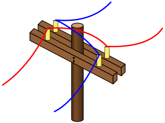 wire transposition